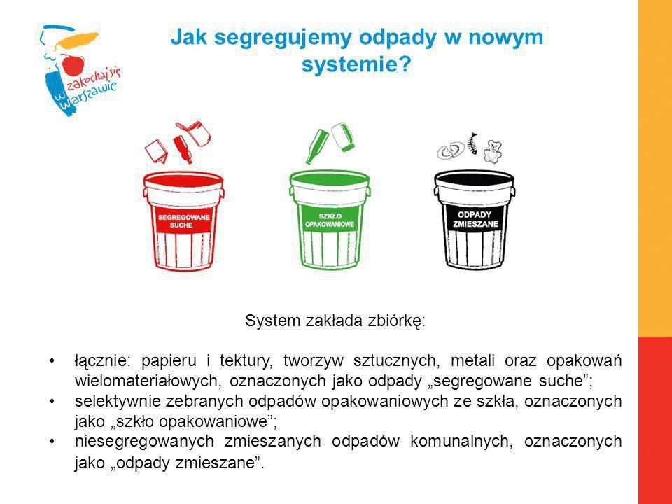 Jak segregujemy odpady w nowym systemie