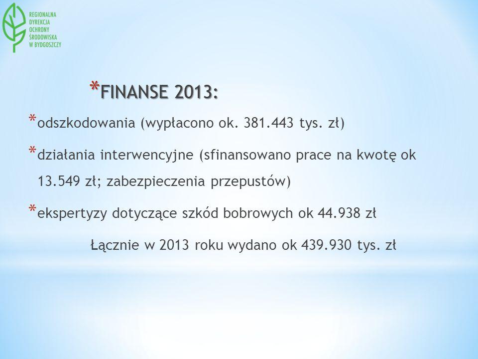 Łącznie w 2013 roku wydano ok 439.930 tys. zł