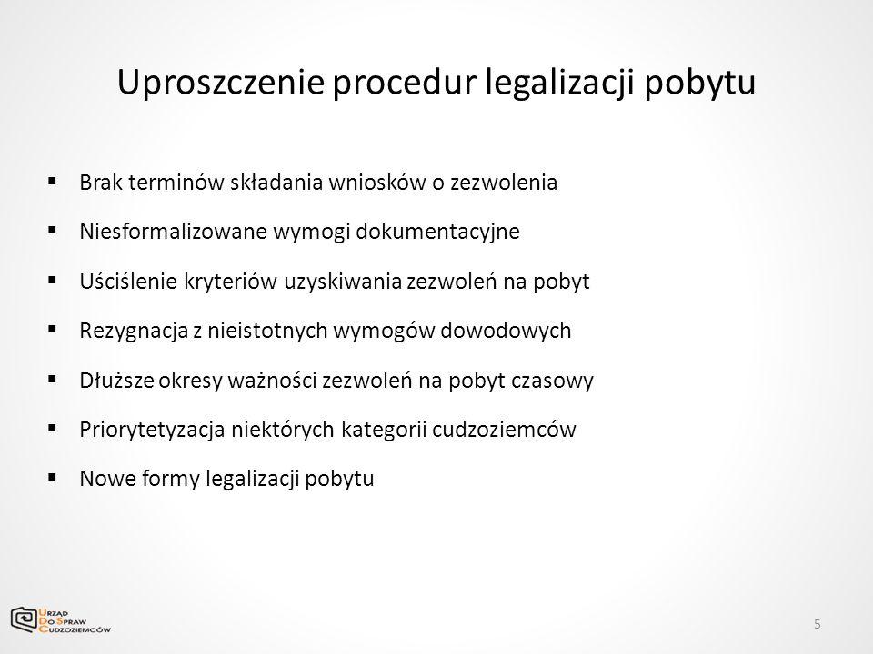Uproszczenie procedur legalizacji pobytu