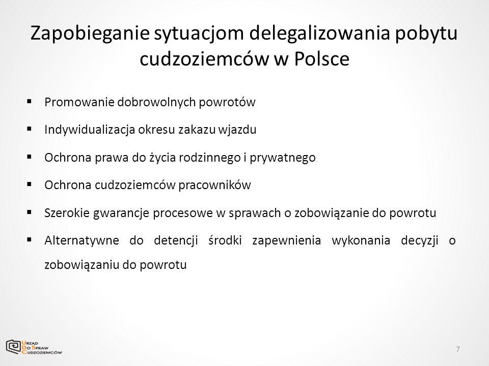 Zapobieganie sytuacjom delegalizowania pobytu cudzoziemców w Polsce