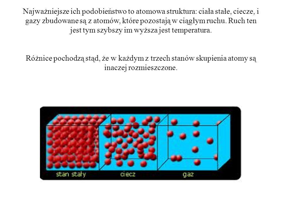 Najważniejsze ich podobieństwo to atomowa struktura: ciała stałe, ciecze, i gazy zbudowane są z atomów, które pozostają w ciągłym ruchu. Ruch ten jest tym szybszy im wyższa jest temperatura.
