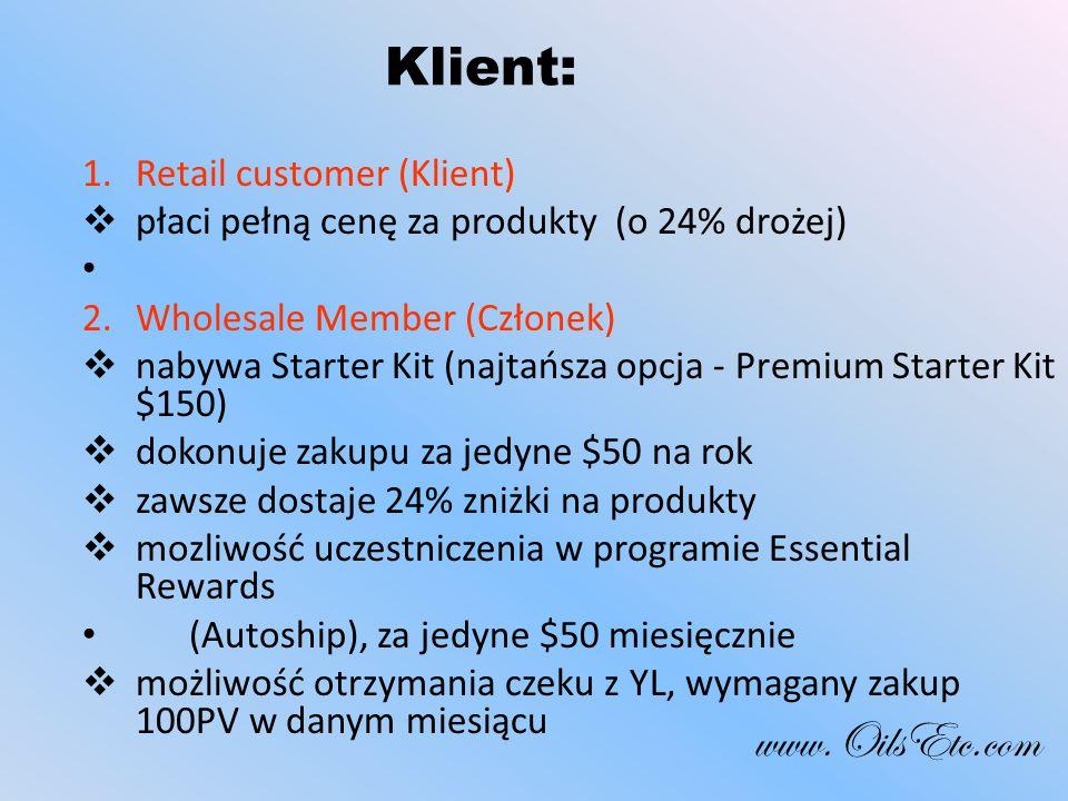 Klient: www.OilsEtc.com Retail customer (Klient)