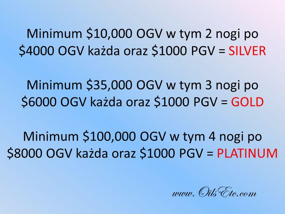 Minimum $10,000 OGV w tym 2 nogi po $4000 OGV każda oraz $1000 PGV = SILVER Minimum $35,000 OGV w tym 3 nogi po $6000 OGV każda oraz $1000 PGV = GOLD Minimum $100,000 OGV w tym 4 nogi po $8000 OGV każda oraz $1000 PGV = PLATINUM www.OilsEtc.com