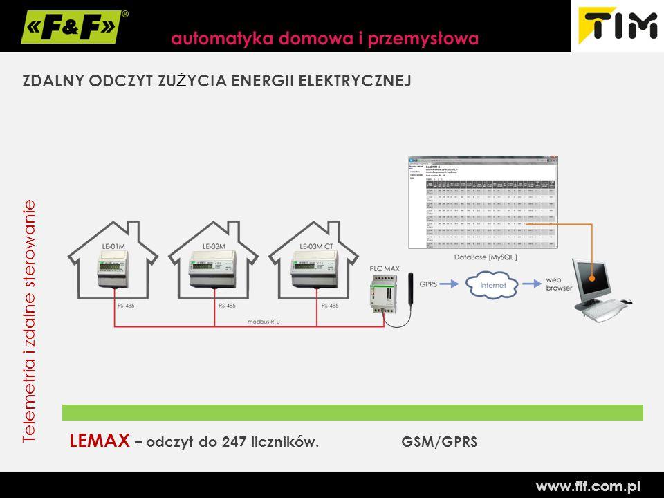 LEMAX – odczyt do 247 liczników. GSM/GPRS