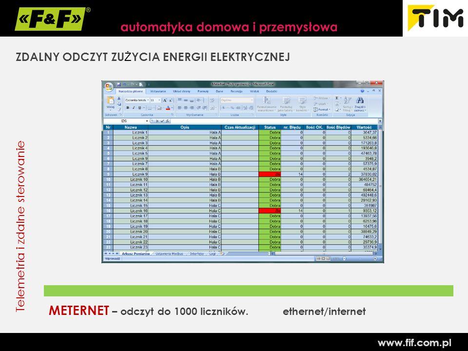 METERNET – odczyt do 1000 liczników. ethernet/internet