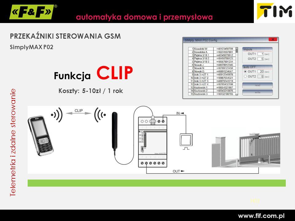 Funkcja CLIP PRZEKAŹNIKI STEROWANIA GSM Telemetria i zdalne sterowanie