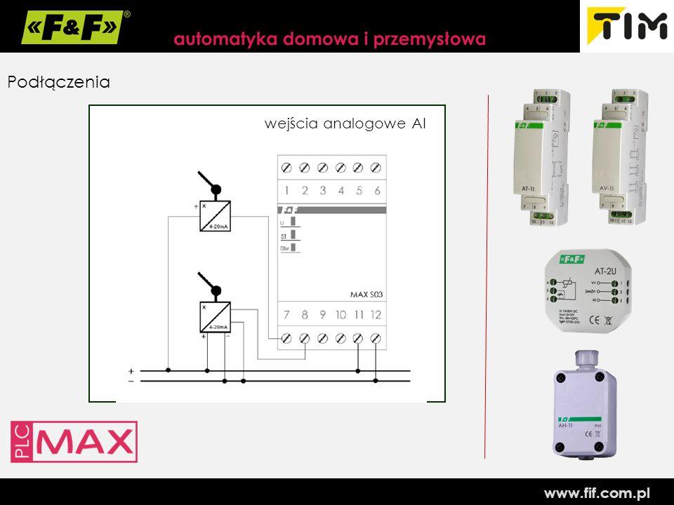 www.fif.com.pl Podłączenia wejścia analogowe AI