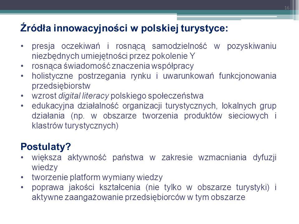 Źródła innowacyjności w polskiej turystyce: