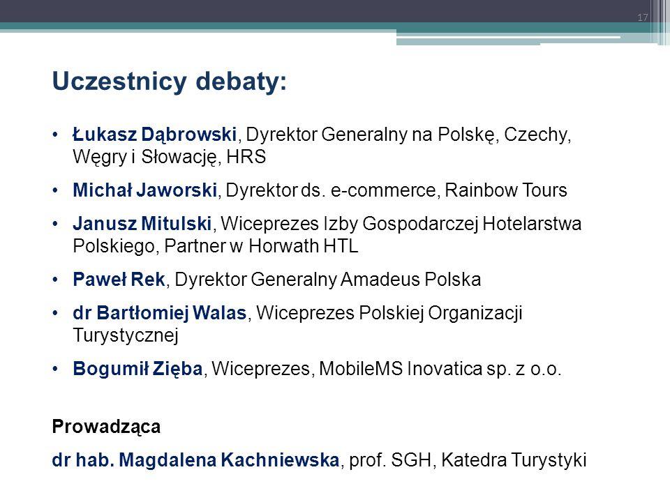 Uczestnicy debaty: Łukasz Dąbrowski, Dyrektor Generalny na Polskę, Czechy, Węgry i Słowację, HRS.