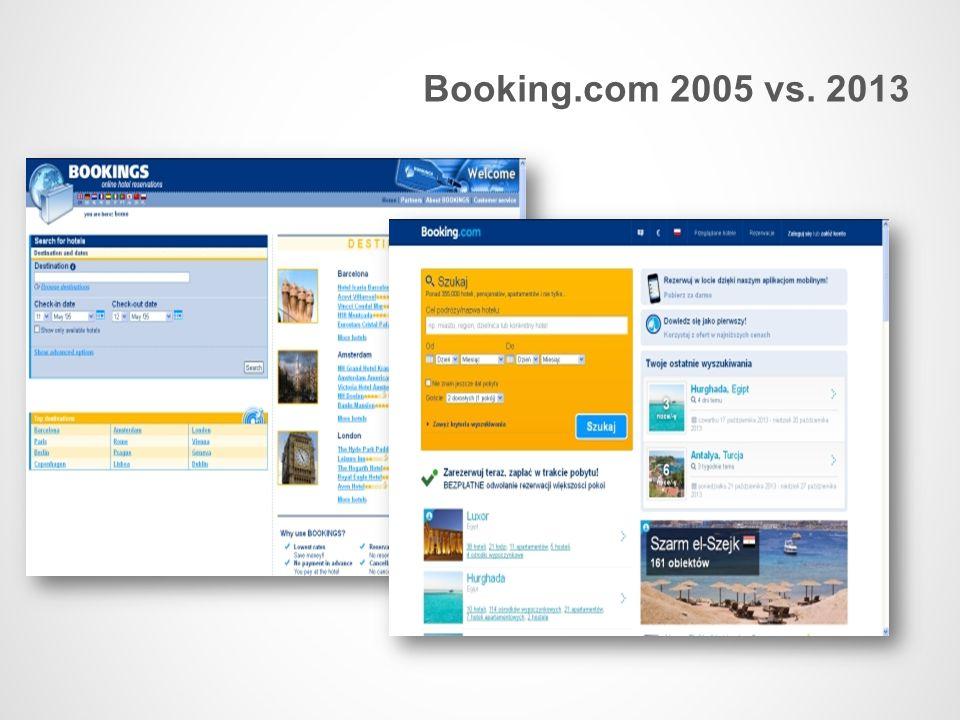 Booking.com 2005 vs. 2013