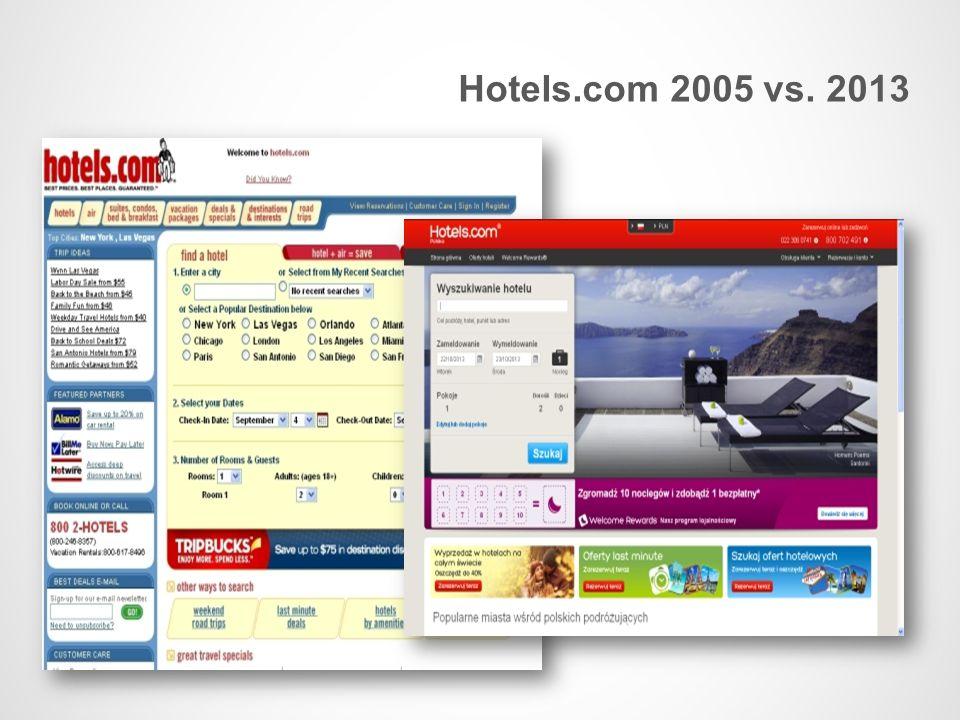 Hotels.com 2005 vs. 2013