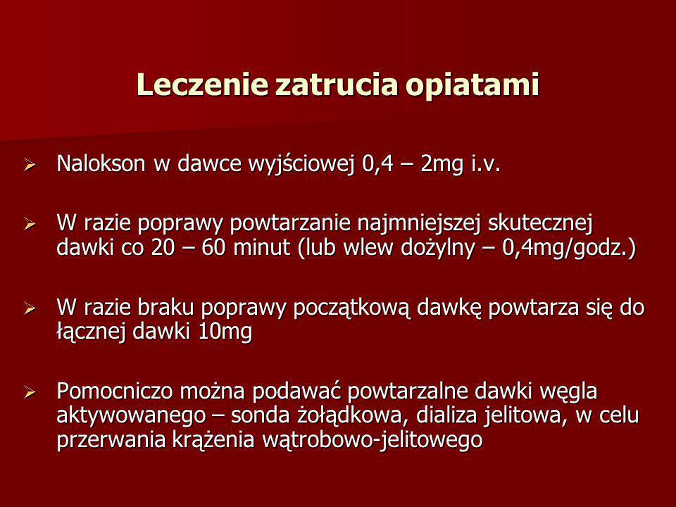 Leczenie zatrucia opiatami