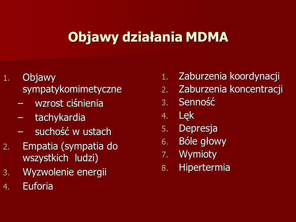 Objawy działania MDMA Objawy sympatykomimetyczne wzrost ciśnienia