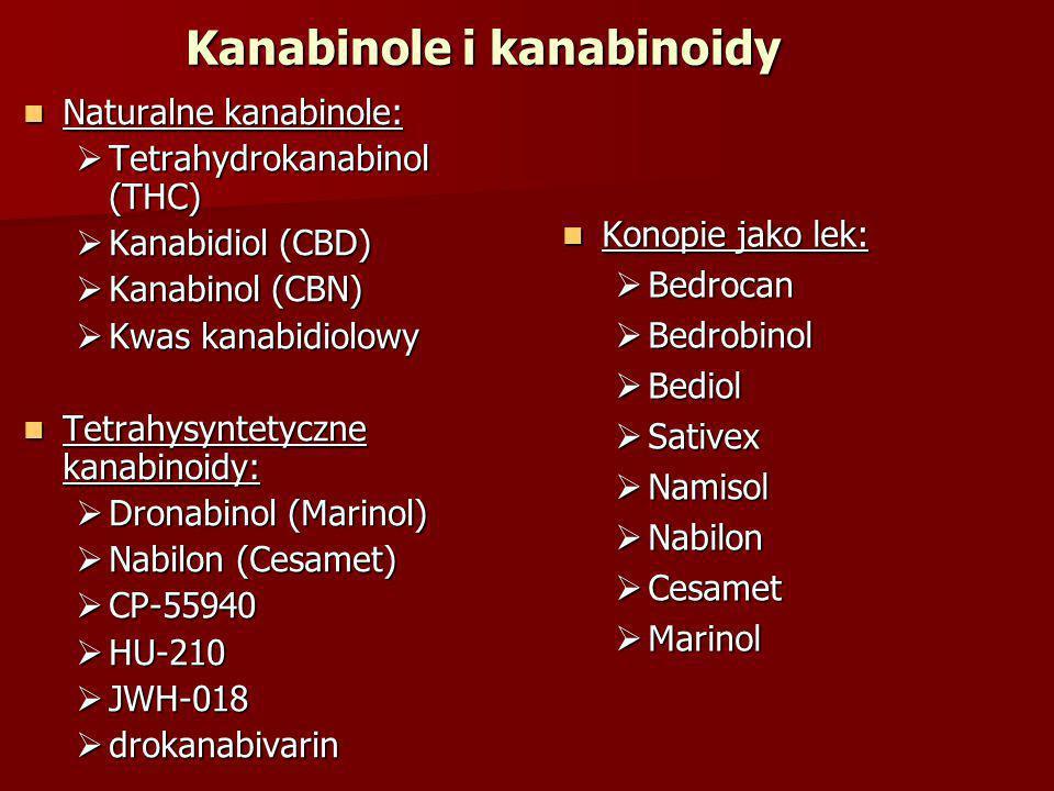 Kanabinole i kanabinoidy
