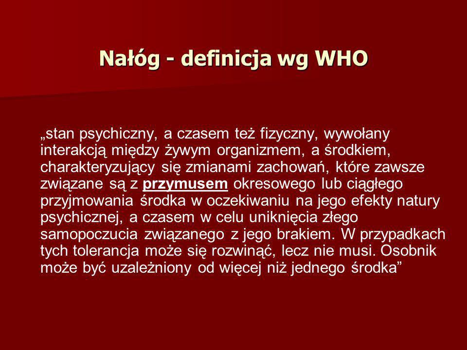 Nałóg - definicja wg WHO