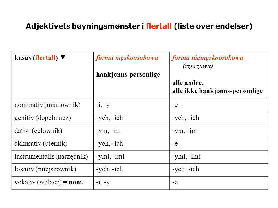 Adjektivets bøyningsmønster i flertall (liste over endelser)