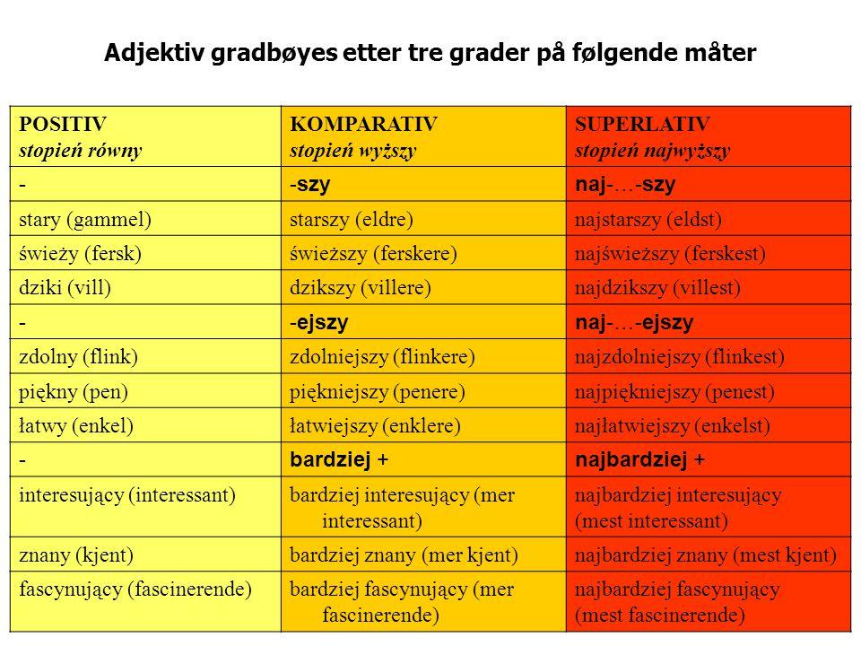 Adjektiv gradbøyes etter tre grader på følgende måter