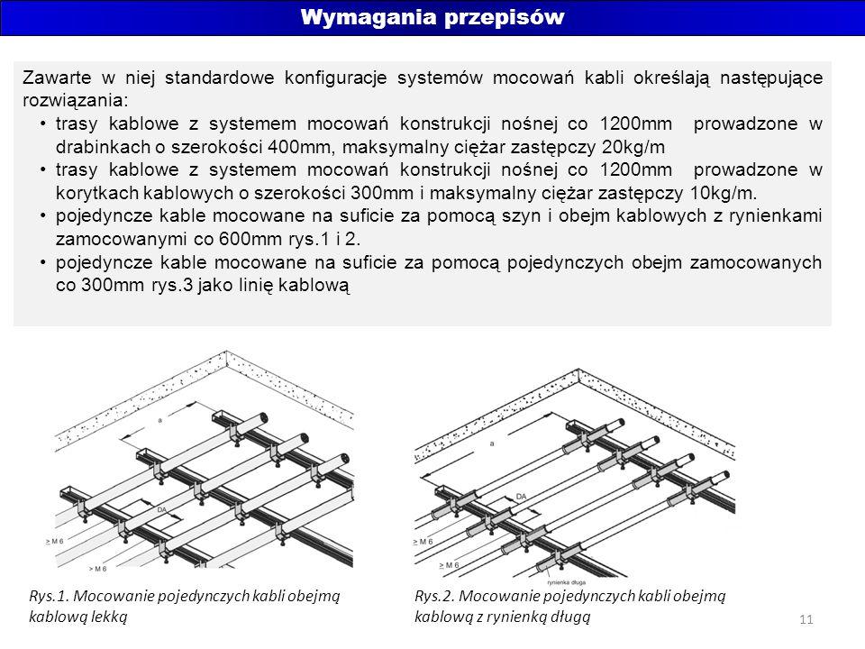 Wymagania przepisów Zawarte w niej standardowe konfiguracje systemów mocowań kabli określają następujące rozwiązania: