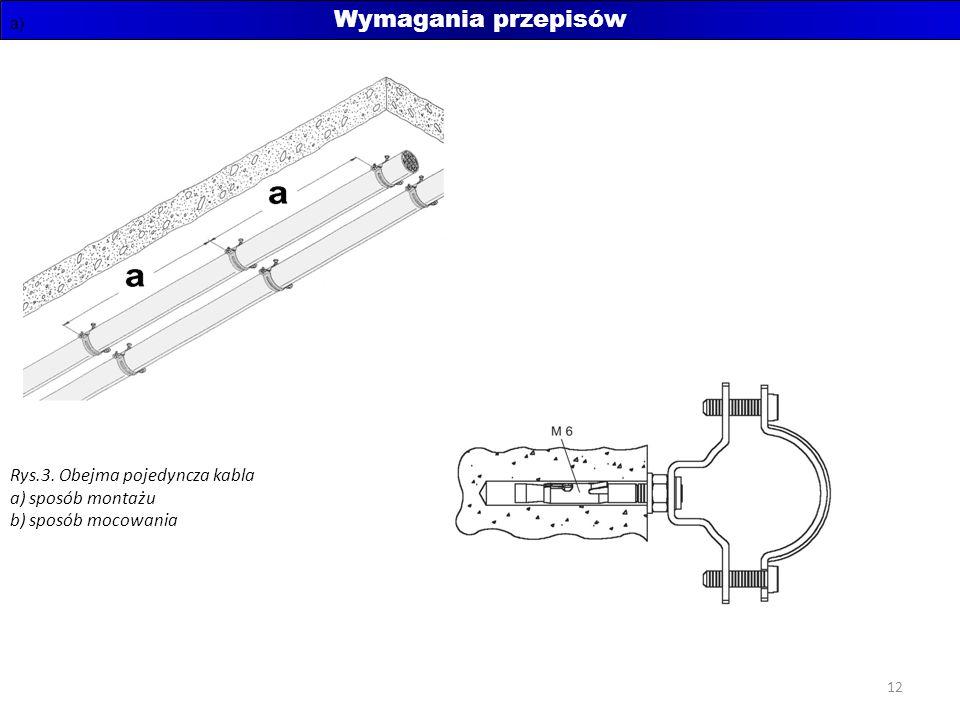 Wymagania przepisów Rys.3. Obejma pojedyncza kabla a) sposób montażu