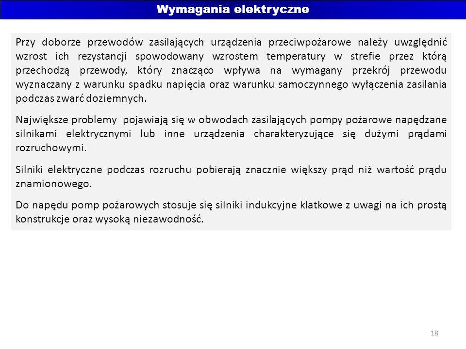 Wymagania elektryczne