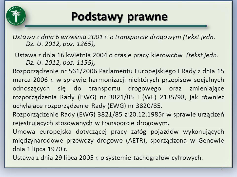 Podstawy prawne Ustawa z dnia 6 września 2001 r. o transporcie drogowym (tekst jedn. Dz. U. 2012, poz. 1265),