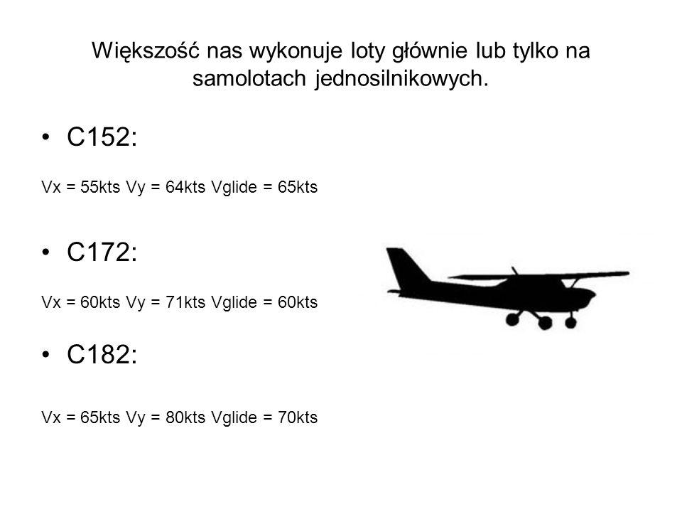 Większość nas wykonuje loty głównie lub tylko na samolotach jednosilnikowych.