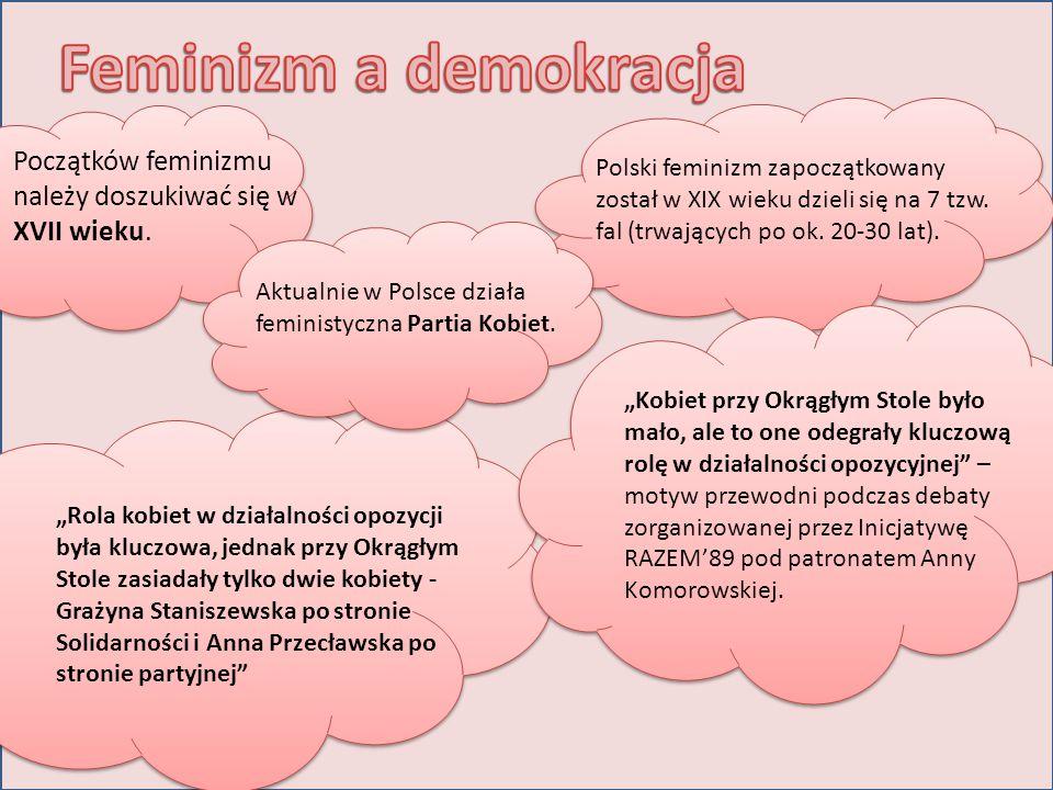 Feminizm a demokracja Początków feminizmu należy doszukiwać się w XVII wieku.