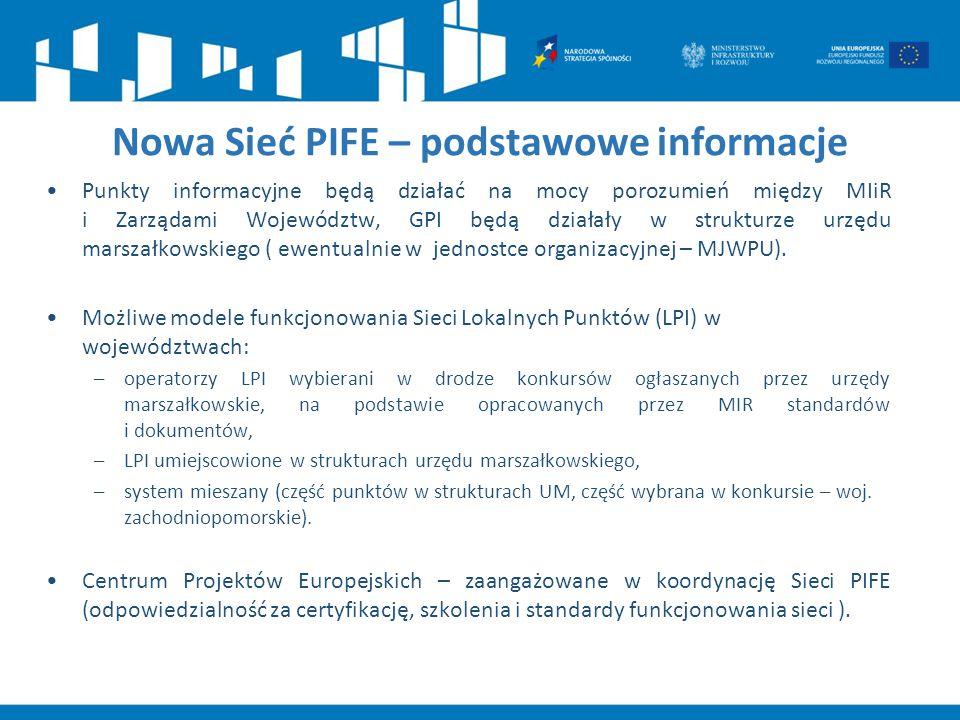 Nowa Sieć PIFE – podstawowe informacje
