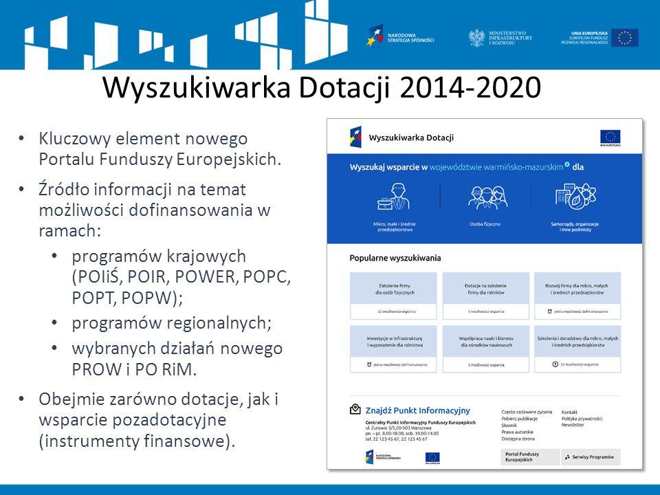 Wyszukiwarka Dotacji 2014-2020