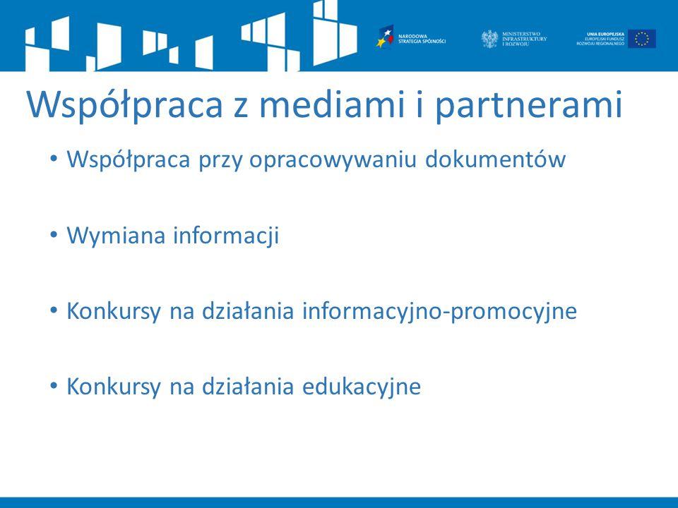 Współpraca z mediami i partnerami