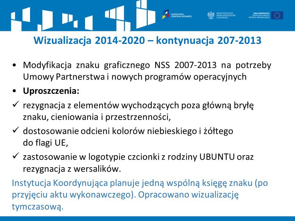 Wizualizacja 2014-2020 – kontynuacja 207-2013