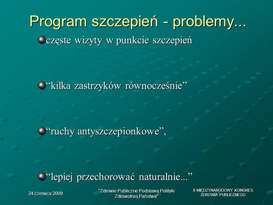 Program szczepień - problemy...