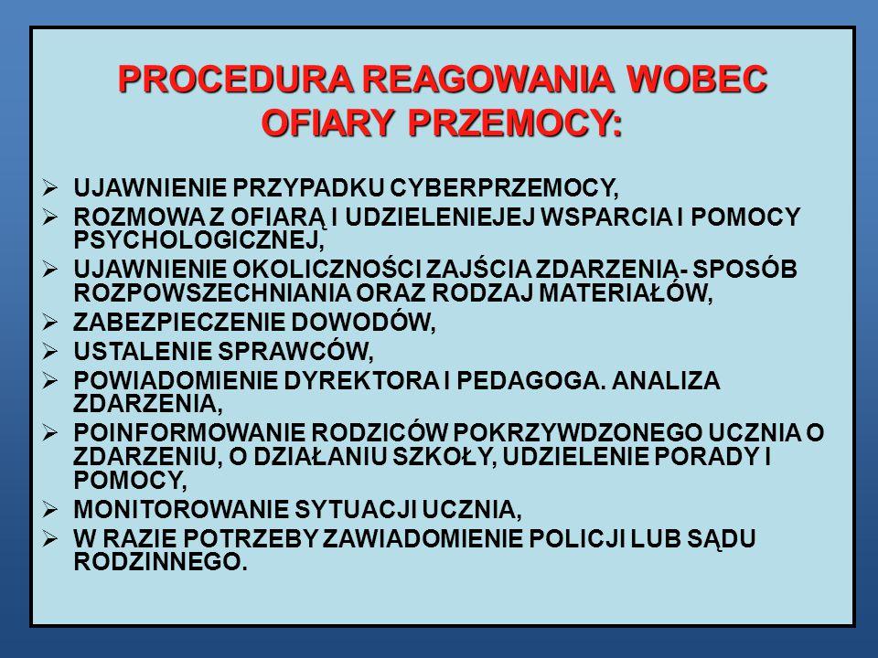 PROCEDURA REAGOWANIA WOBEC