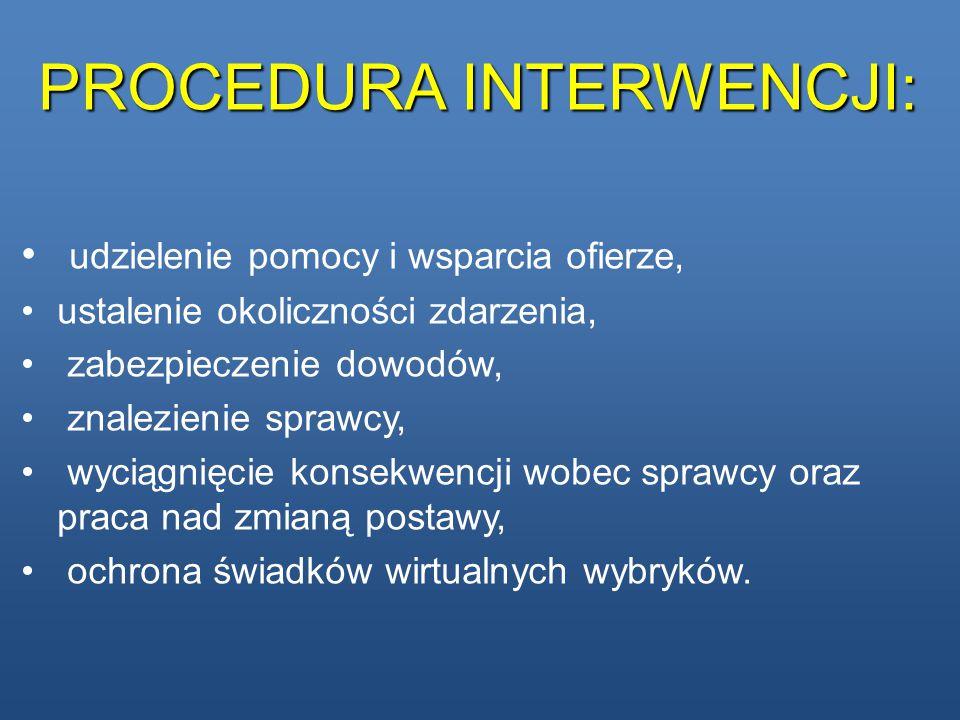 PROCEDURA INTERWENCJI:
