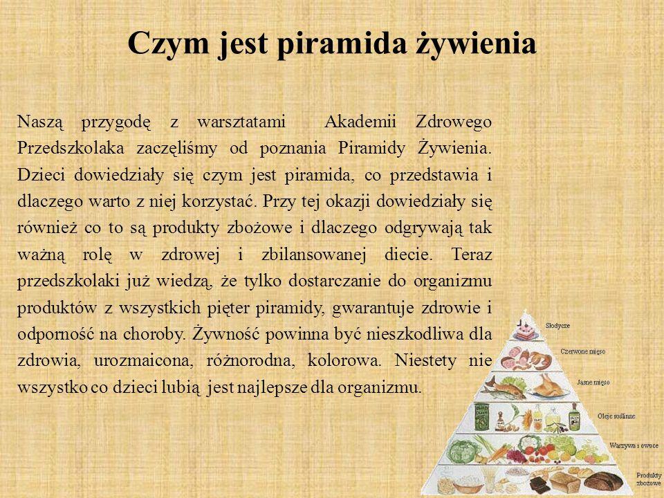 Czym jest piramida żywienia