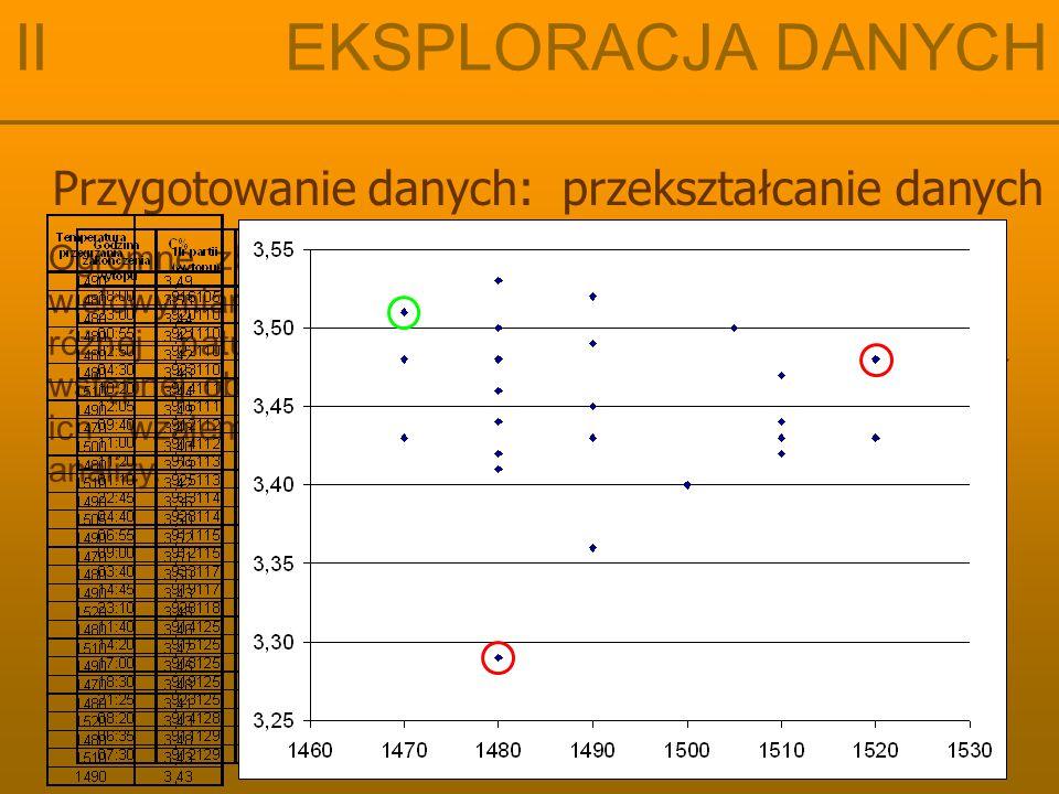 II EKSPLORACJA DANYCH Przygotowanie danych: przekształcanie danych