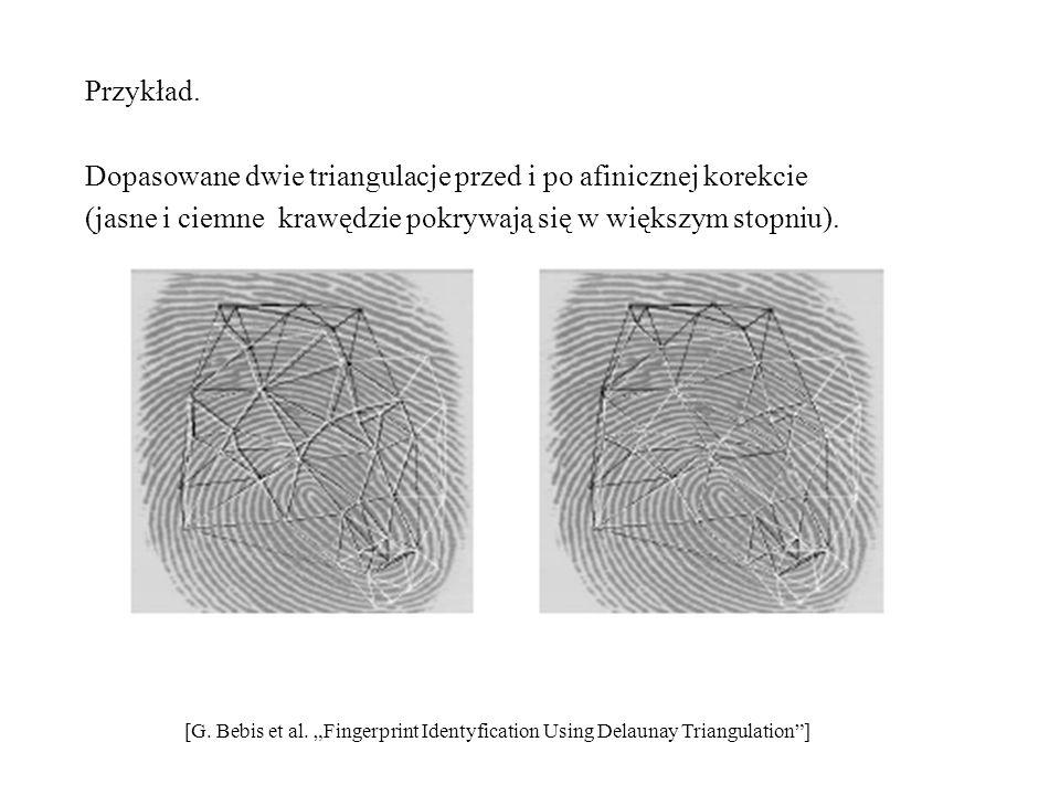 Dopasowane dwie triangulacje przed i po afinicznej korekcie