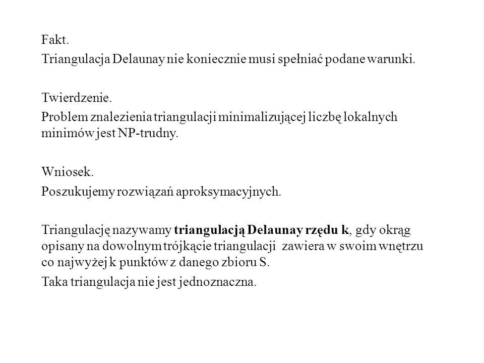 Fakt. Triangulacja Delaunay nie koniecznie musi spełniać podane warunki. Twierdzenie.