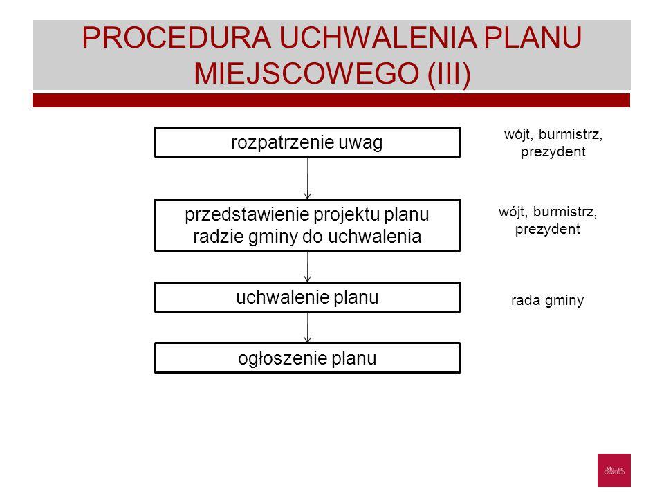 PROCEDURA UCHWALENIA PLANU MIEJSCOWEGO (III)