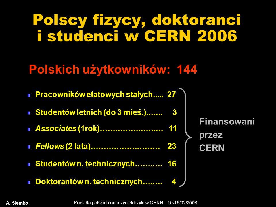 Polscy fizycy, doktoranci i studenci w CERN 2006