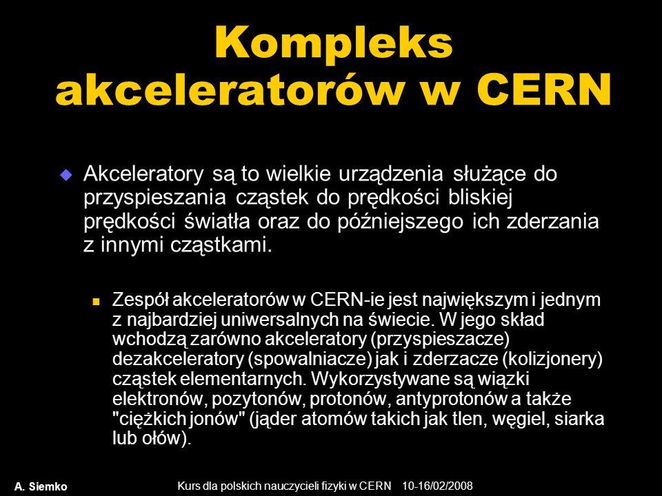 Kompleks akceleratorów w CERN