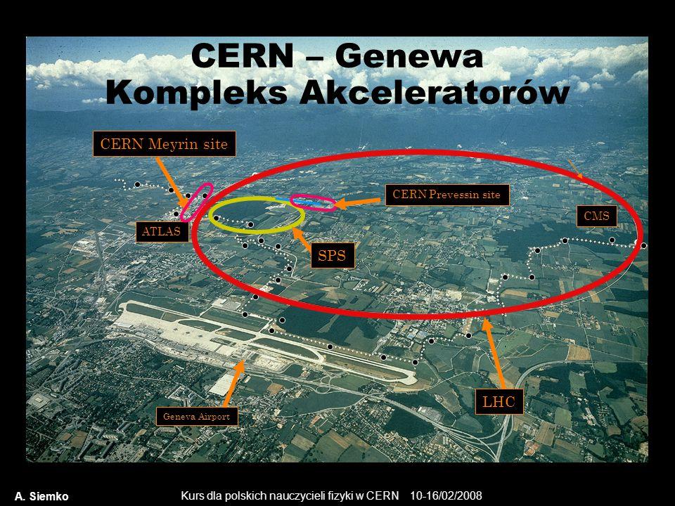 CERN – Genewa Kompleks Akceleratorów