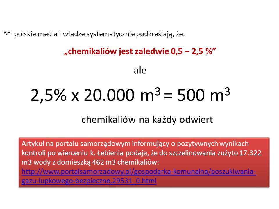 """""""chemikaliów jest zaledwie 0,5 – 2,5 %"""