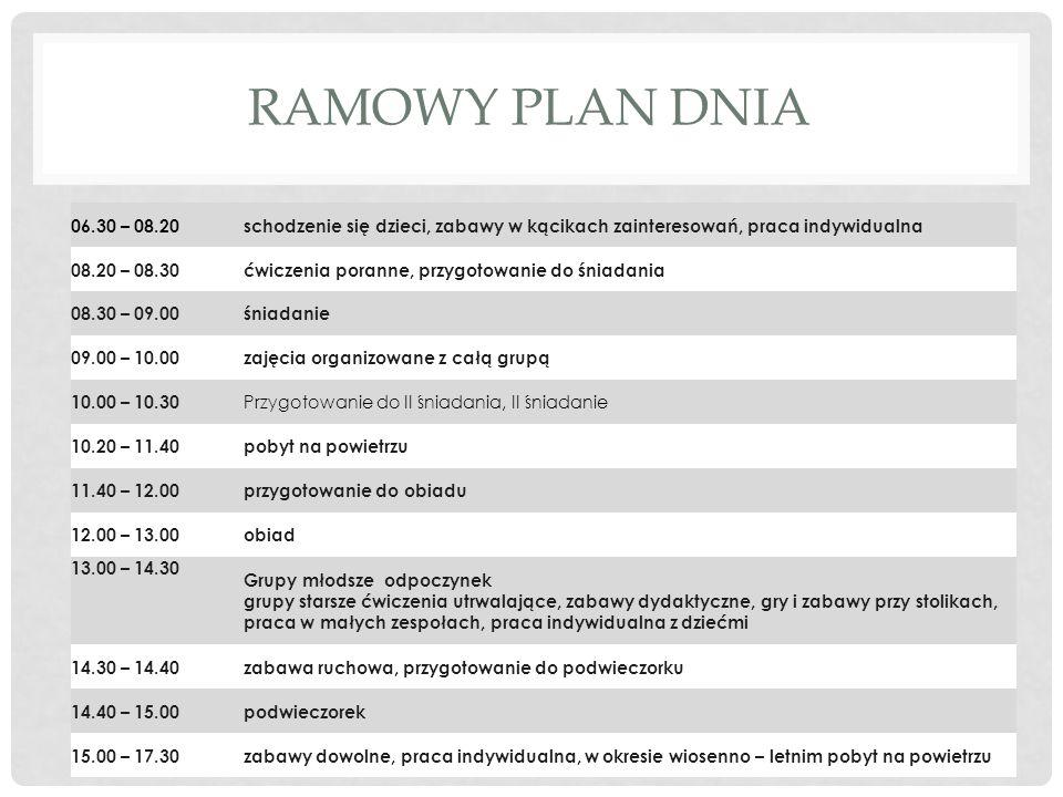 Ramowy plan dnia 06.30 – 08.20. schodzenie się dzieci, zabawy w kącikach zainteresowań, praca indywidualna.