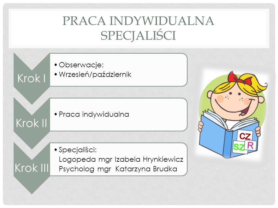 Praca indywidualna specjaliści