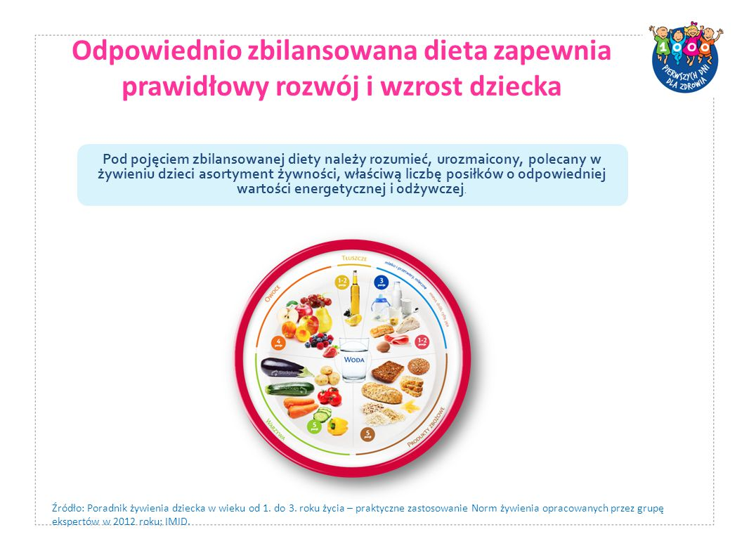 Odpowiednio zbilansowana dieta zapewnia prawidłowy rozwój i wzrost dziecka