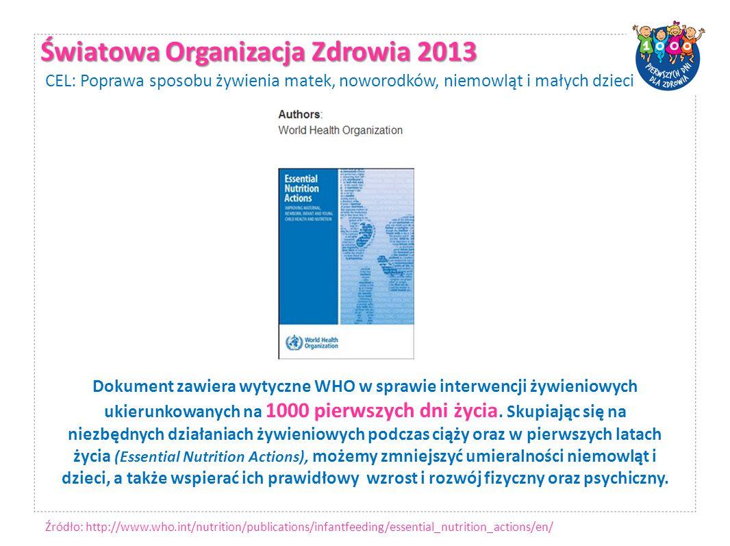 Światowa Organizacja Zdrowia 2013