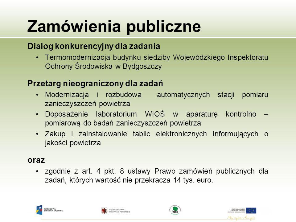 Zamówienia publiczne Dialog konkurencyjny dla zadania