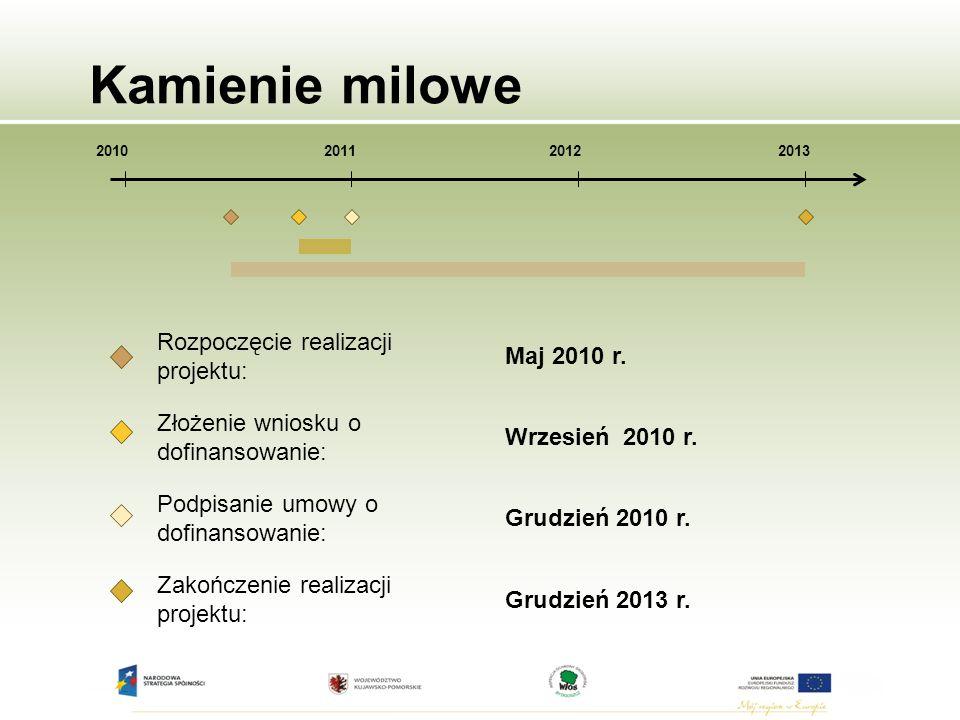 Kamienie milowe 2010 2011 2012 2013 Rozpoczęcie realizacji projektu:
