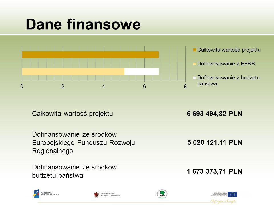 Dane finansowe Całkowita wartość projektu 6 693 494,82 PLN